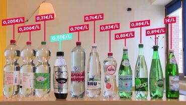 Soda Stream: combien coûte son eau pétillante?