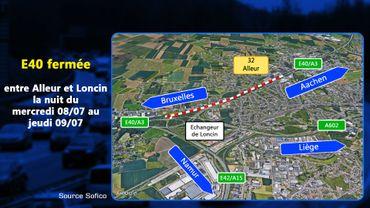Liège - E40 : Fermeture nocturne entre Alleur et Loncin