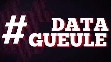 DataGueule a été reconduite 2 fois par France 4, grâce à son succès.