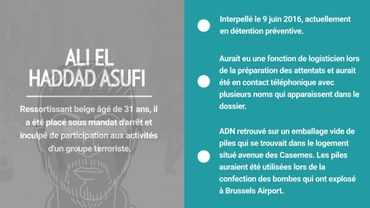 Attentats à Paris: la détention préventive d'Ali El Haddad Asufi prolongée de deux mois