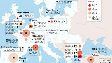 Localisation des principaux attentats djihadistes en Europe