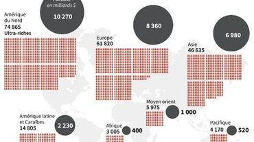 Les «ultra riches» et leurs fortunes en 2014 par régions du monde