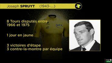 Ces Belges qui ont porté le maillot jaune: Joseph Spruyt