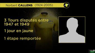 Ces Belges qui ont porté le maillot jaune: Norbert Callens