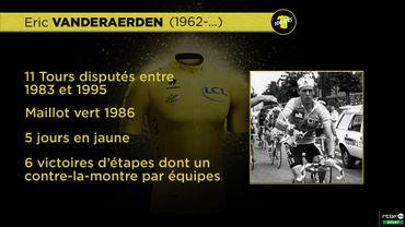 Ces Belges qui ont porté le maillot jaune: Eric Vanderaerden