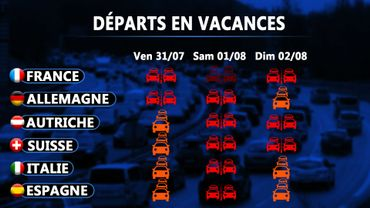 Chassé-croisé ce week-end : samedi devrait être le jour le plus embouteillé des vacances