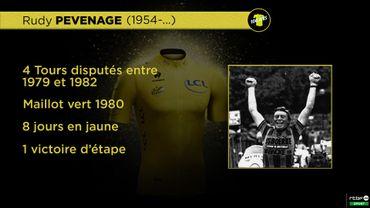 Ces Belges qui ont porté le maillot jaune: Rudy Pevenage