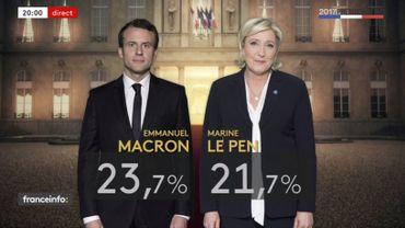 Présidentielle française: le second tour opposera Emmanuel Macron à Marine Le Pen