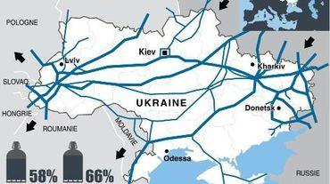 Le réseau de gazoducs russes en Europe de l'ouest