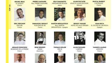 Le Flash tendance de Candice: Les 100 meilleurs chefs du monde