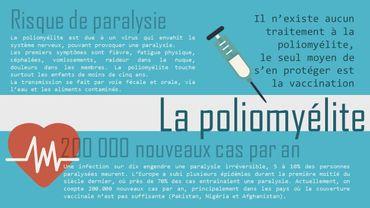 Ces maladies dont les vaccins nous protègent (infographies)