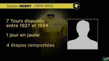 Ces Belges qui ont porté le maillot jaune: Gaston Rebry