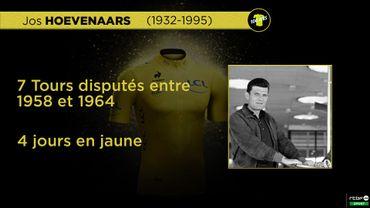 Ces Belges qui ont porté le maillot jaune: Joseph Hoevenaars