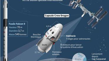 Le contact s'est fait à 10H51 GMT à plus de 400 km au-dessus de la surface terrestre.