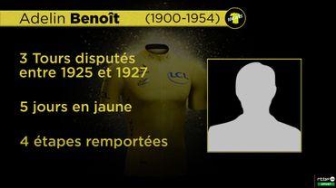 Ces Belges qui ont porté le maillot jaune: Adelin Benoit