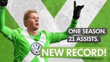 Nouveau record pour Kevin De Bruyne