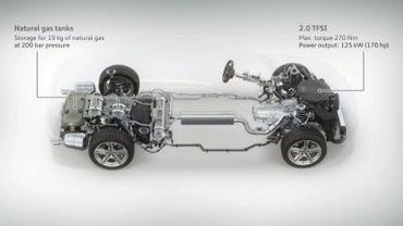 Essence - Diesel: faux débat!