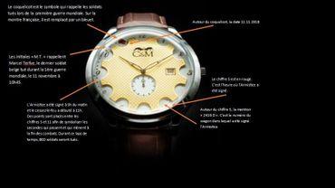 La montre contient de nombreux symboles