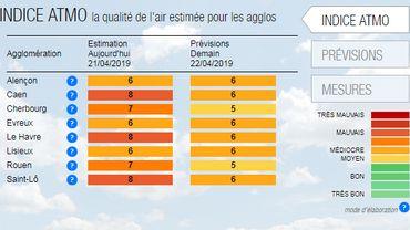 France: pollution de l'air aux particules fines de la Bretagne à la Normandie