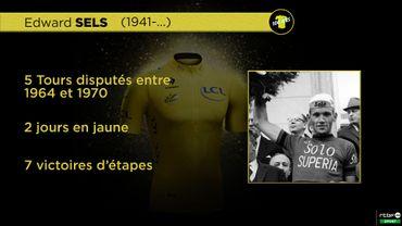 Ces Belges qui ont porté le maillot jaune: Edward Sels