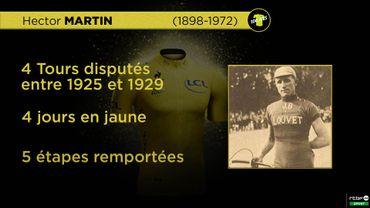 Ces Belges qui ont porté le maillot jaune: Hector Martin