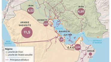 Les infrastuctures pétrolières dans les pays du Golfe