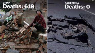 619 vs 0 morts: les dégâts d'un séisme de même magnitude en Chine et aux USA