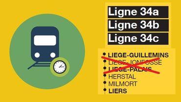 De lourds travaux dans les tunnels ferroviaires liégeois: un casse-tête pour la mobilité pendant le chantier du tram