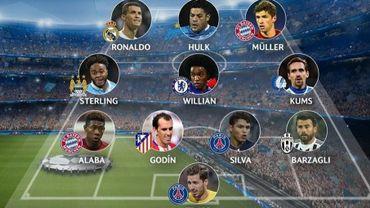 Le onze de la Ligue des Champions