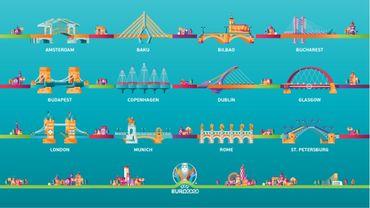 Villes-hôtes Euro 2020