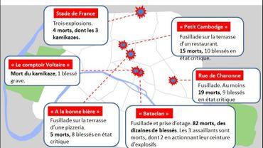 France: des attaques terroristes dans six lieux de la capitale française (synthèse)
