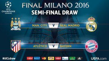 City-Real et Atletico-Bayern en demi-finale de C1