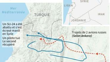 Localisation des trajets des avions russes dont l'un a été abattu par la Turquie