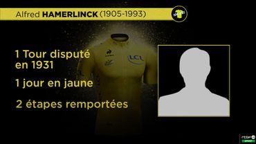 Ces Belges qui ont porté le maillot jaune: Alfred Hamerlinck