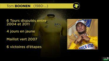 Ces Belges qui ont porté le maillot jaune: Tom Boonen