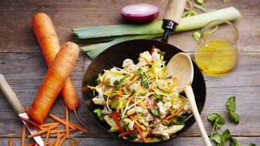 Recette : Wok de poulet sauté au soja, poireaux et carottes