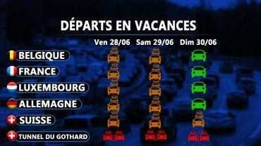 Prévisions trafic pour ce week-end des 29 et 30 juin