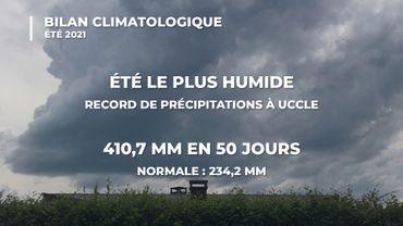 Bilan climatologique de cet été 2021: que disent les chiffrent?