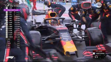 Verstappen et Red Bull réalisent un nouveau record de vitesse pour un arrêt aux stands