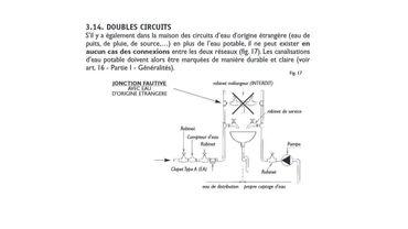 Les jonctions entre circuits sont interdites....