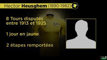 Ces Belges qui ont porté le maillot jaune: Hector Heusghem