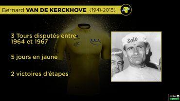 Ces Belges qui ont porté le maillot jaune: Bernard Van De Kerckhove