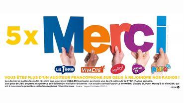 MERCI : Musiq'3 réalise 2,4% de part de marché grâce à vous !