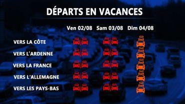 La situation attendue sur les routes belges