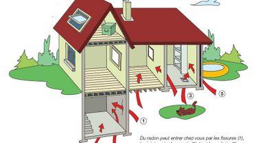 Le gaz radioactif radon présent dans certaines maisons namuroises, et chez vous aussi?