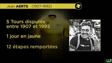 Ces Belges qui ont porté le maillot jaune: Jean Aerts