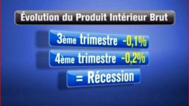 La Belgique en récession