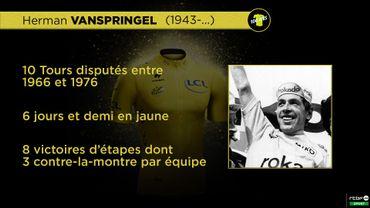 Ces Belges qui ont porté le maillot jaune: Herman Vanspringel