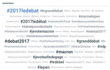 Le décryptage du débat présidentiel français sur les réseaux sociaux