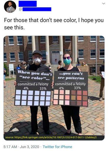 """""""Pour celles et ceux qui ne voient pas les couleurs, j'espère que vous voyez ceci"""": deux personnes tiennent chacune un panneau avecécrit: q""""uand tu ne 'vois pas les couleurs' … tu ne vois pas les nuances"""". En dessous: 'a commis un crime: 4% / 33%'"""
